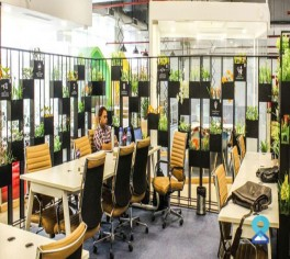 Unconventional Things About Coworking Sp